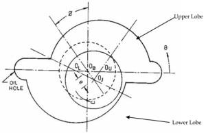 offset-lager-tekening_463x300